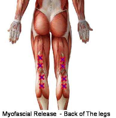 Myofascial release - Hamstrings and Calves