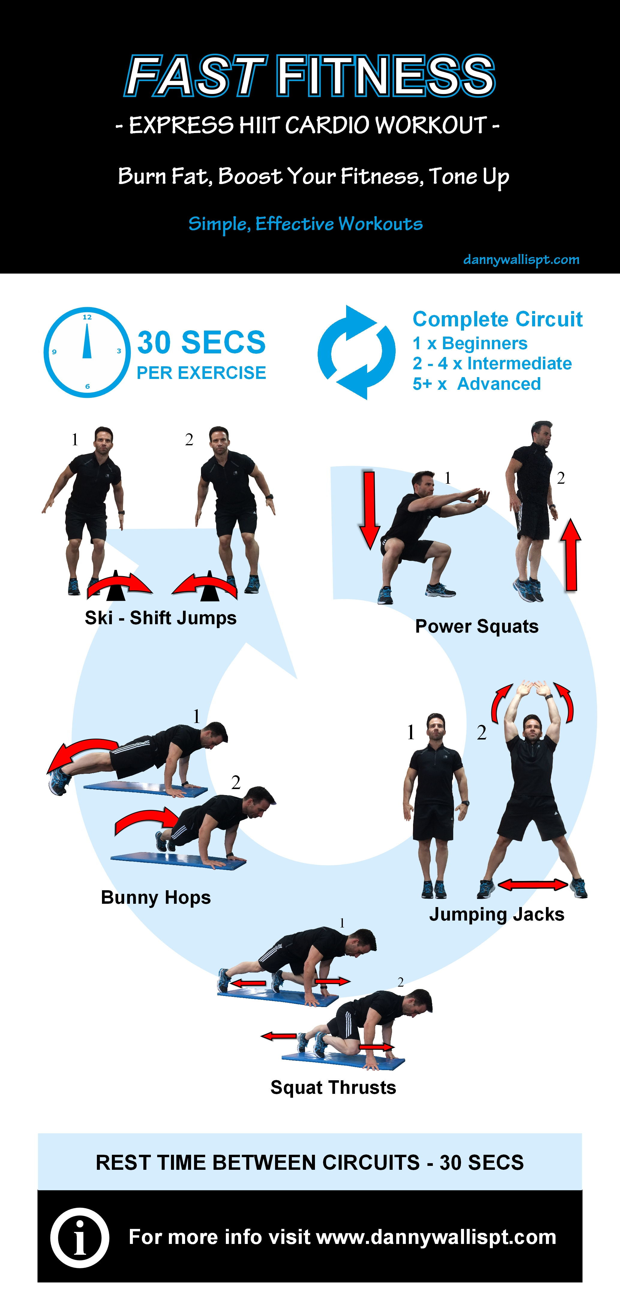 Fast Fitness HIIT Cardio Workout